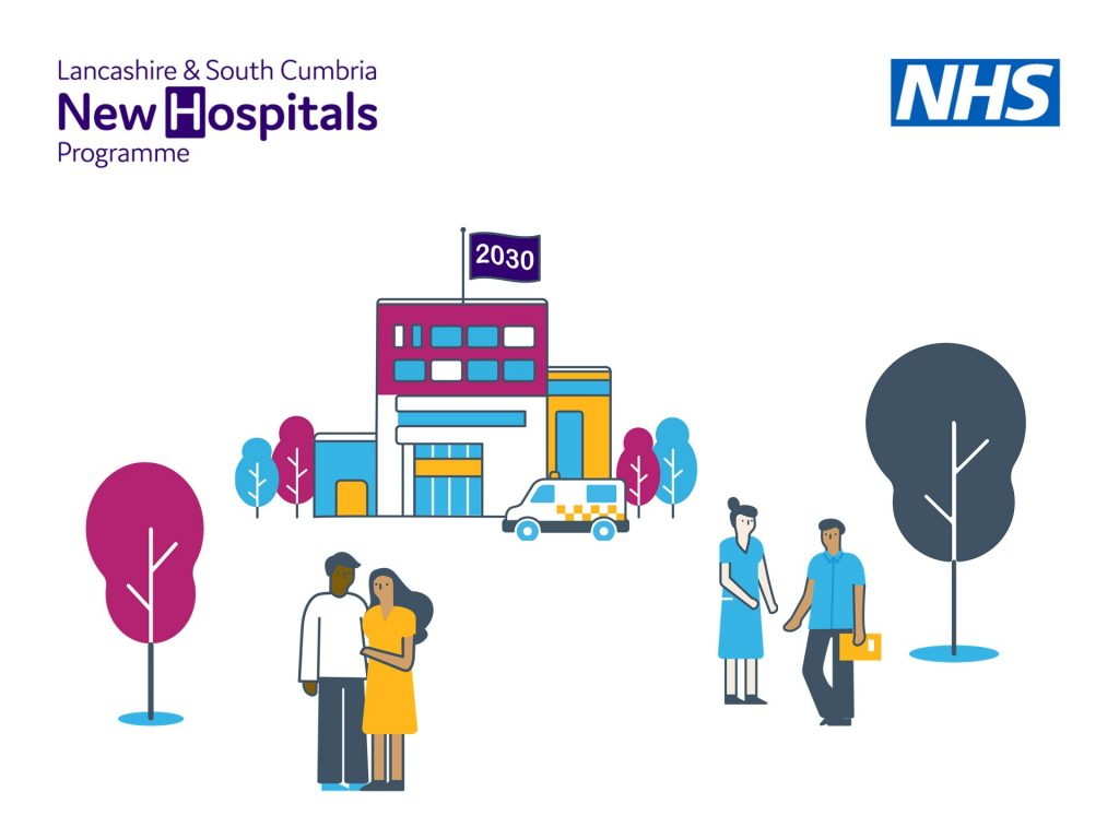 Graphic of a hospital with a flag of the year 2030. the grounds show an ambulance, members of staff, the public and trees