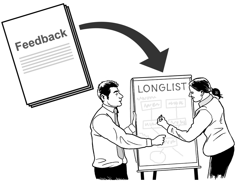 Graphic of professionals creating the longlist of options from feedback recieved