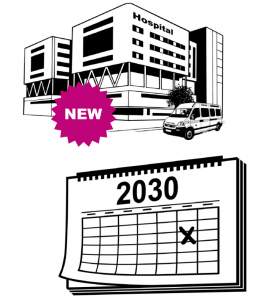 Graphic of a hospital building labeled new for the year 2030
